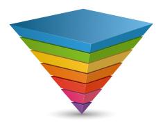 stock-illustration-34596104-invert-pyramid-chart