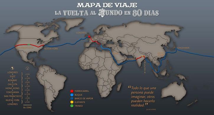 infografia-vuelta-mundo-80-dias-julio-verne