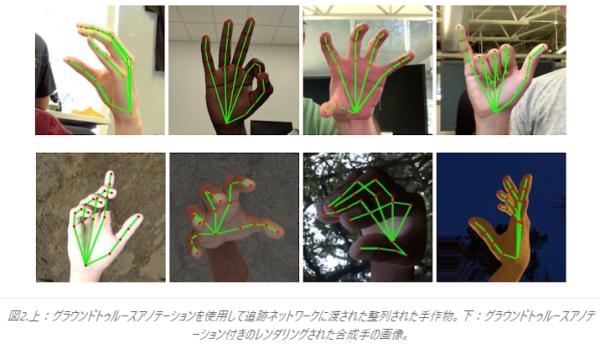 Googleが手話読み取りについて研究してるんだって!将来が楽しみ。