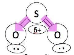 二酸化硫黄 電荷の偏り