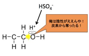 分子間脱水