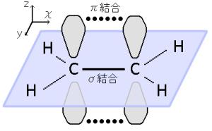π結合 幾何異性体