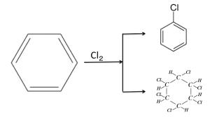 ベンゼン 塩素反応