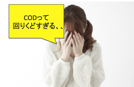 CODとは 計算法