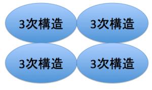 タンパク質,4次構造