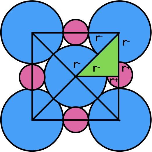 限界イオン半径比の計算