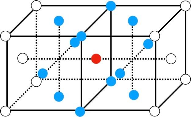 面心立方格子の配位数