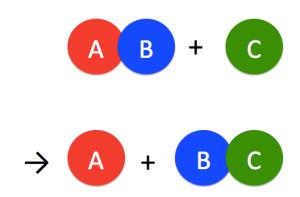 原子説で質量保存の法則を説明