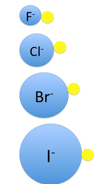 ハロゲンのイオン半径と電子の影響