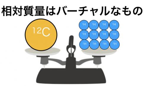 相対質量のアイキャッチ画像