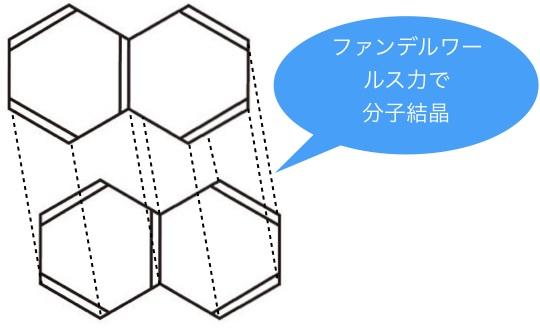 ナフタレン分子結晶