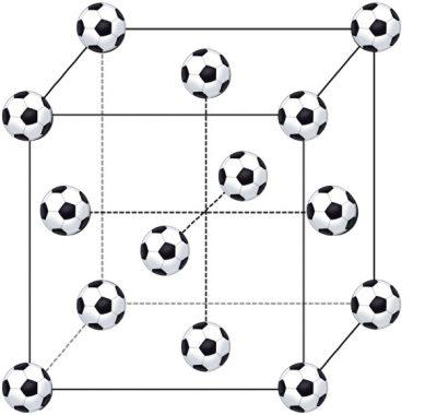 フラーレンの分子結晶