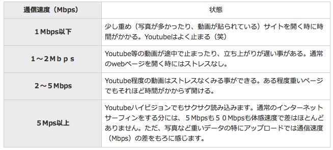 スクリーンショット 2016-05-16 10.47.59