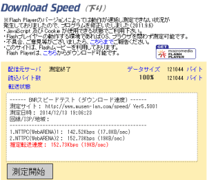 BIGLOBE通信制限時の通信速度