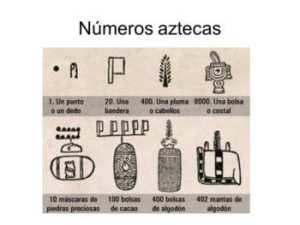 soñar con números aztecas