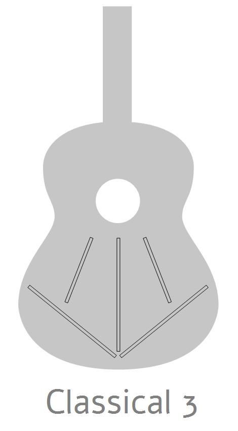 varetaje guitarras clasicas alhambra