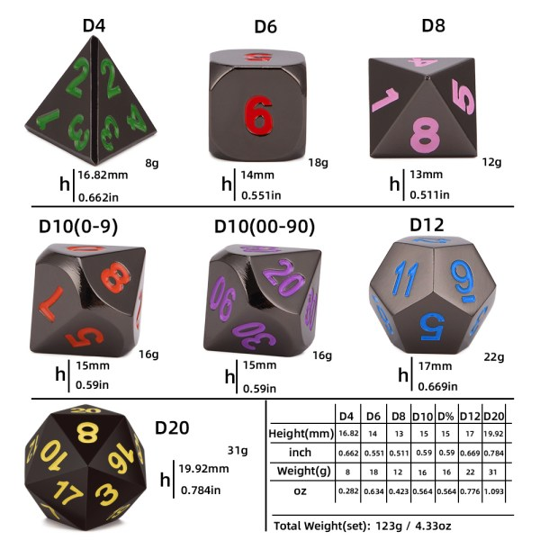 Metal Dice - The Candy Selection