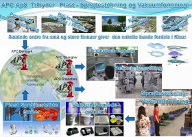 APC Tilbyder Vakuumformning