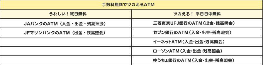 JA ATM 営業時間