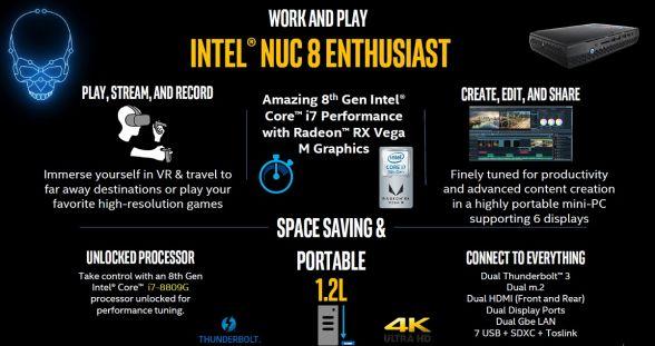 新型NUC「Intel NUC 8シリーズ」。Core i7-8809Gを搭載するモデルはアンロックのOC対応。