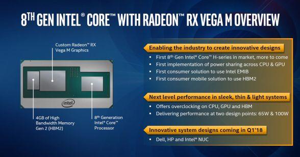 第8世代Core with Radeonの概要