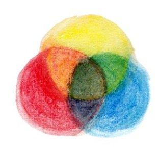 trois cercles de couleurs superposant jaune rouge bleu