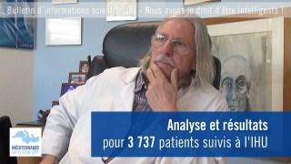 Analyse et résultats pour 3 737 patients suivis à l'IHU
