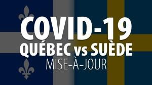 COVID-19 QUÉBEC vs SUÈDE – MISE-À-JOUR 10 SEPTEMBRE 2020