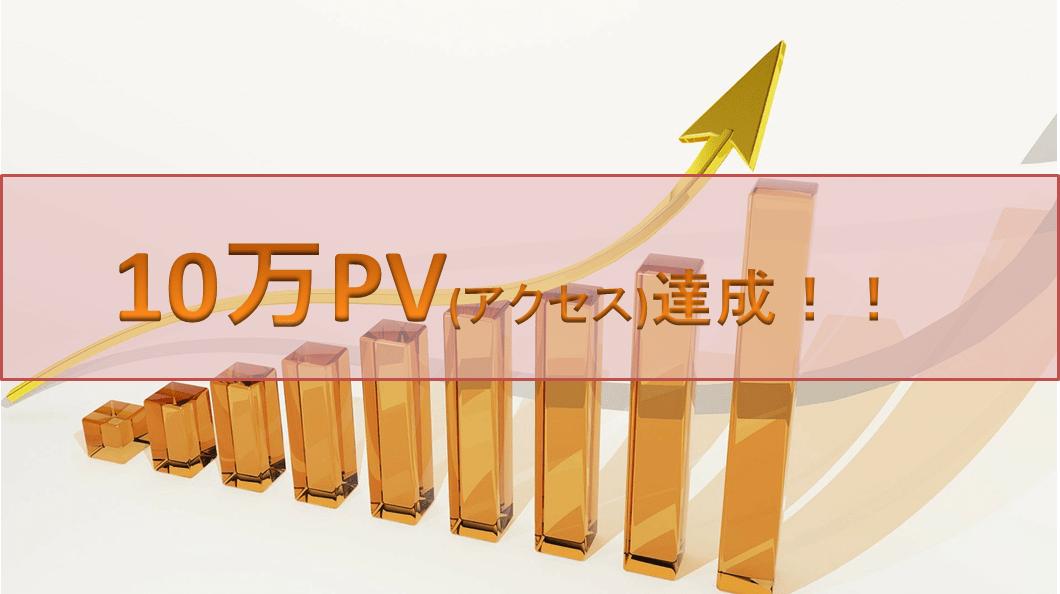 10万PV