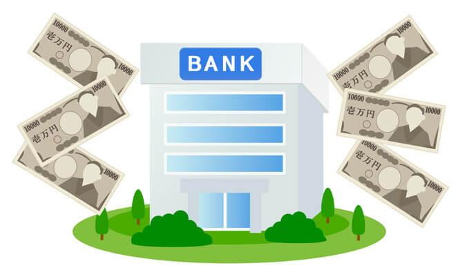 3.なぜ不動産投資市場、REIT市場が主に銀行からの借り入れを中心に回っているか