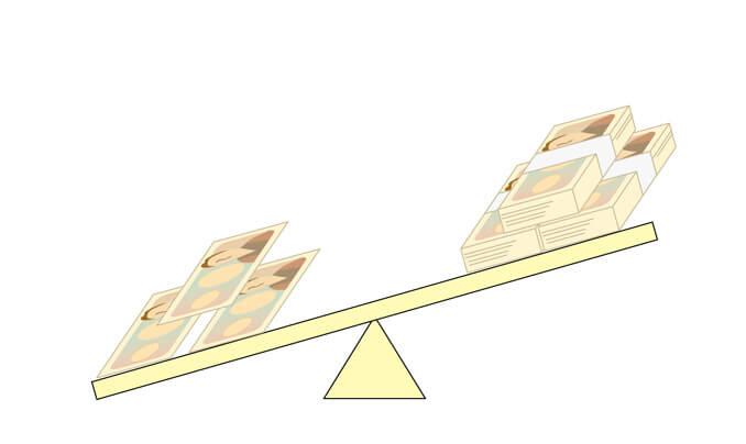 信用取引のリスク要因「追証(おいしょう)」とは?
