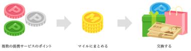 netmail