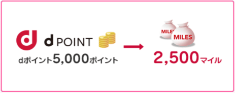dpointからJALマイル