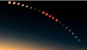 月,動き,方角,移動速度,出現時刻