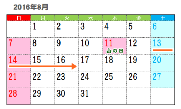 ゆうちょ銀行 2016 お盆 コンビニATM