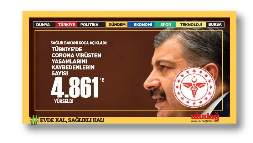 Türkiye'de koronavirüsten can kaybı 4 bin 861 oldu