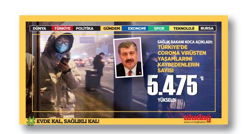 Türkiye'de koronavirüsten can kaybı 5 bin 475'e yükseldi