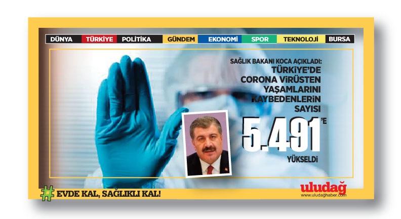 Türkiye'de koronavirüsten ölenlerin sayısı 5 bin 491 oldu