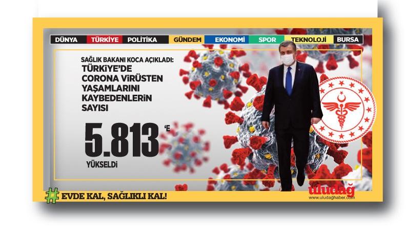Türkiye'de corona virüsten son 24 saatte 15 can kaybı, bin 185 yeni vaka