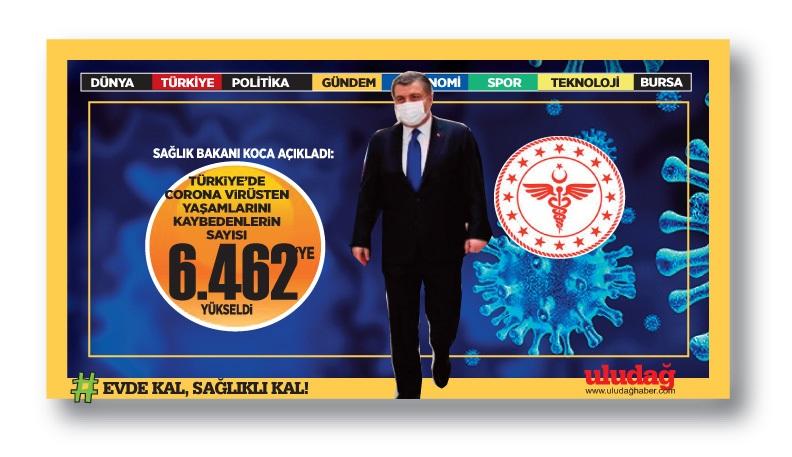Sağlık Bakanı Fahrettin Koca, 24 saatin koronavirüs bilançosunu açıkladı