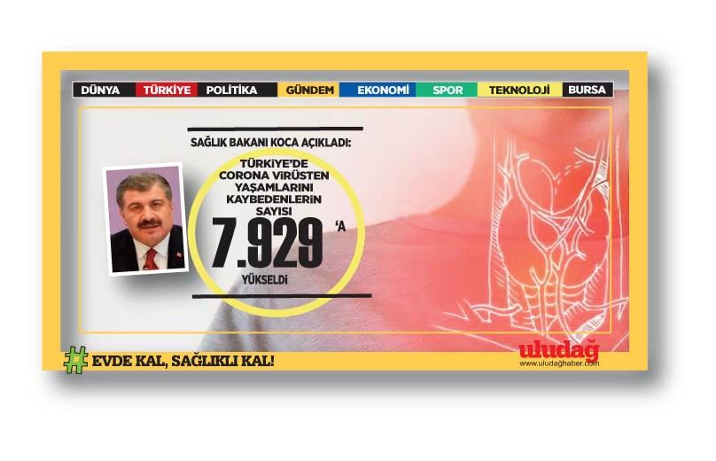 Türkiye'de corona virüs: Son 24 saatte 71 can kaybı, bin 511 yeni vaka