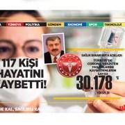 Sağlık Bakanı  Koca güncel corona virüsü rakamlarını açıkladı.