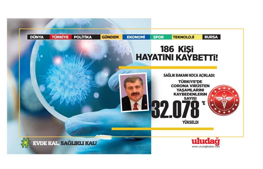 3 Nisan 2021 corona virüs tablosu: 186 can kaybı, 44 bin 756 yeni vaka