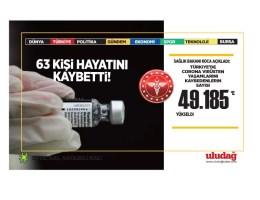 20 Haziran 2021 corona virüs tablosu: 63 can kaybı, 5 bin 91 yeni vaka