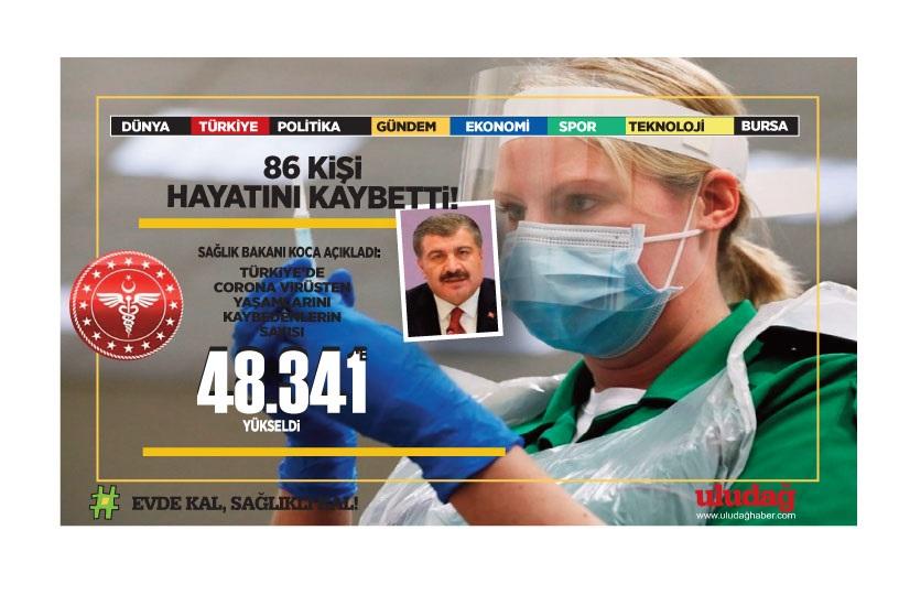 8 Haziran 2021 corona virüs tablosu: 86 can kaybı, 6 bin 609 yeni vaka