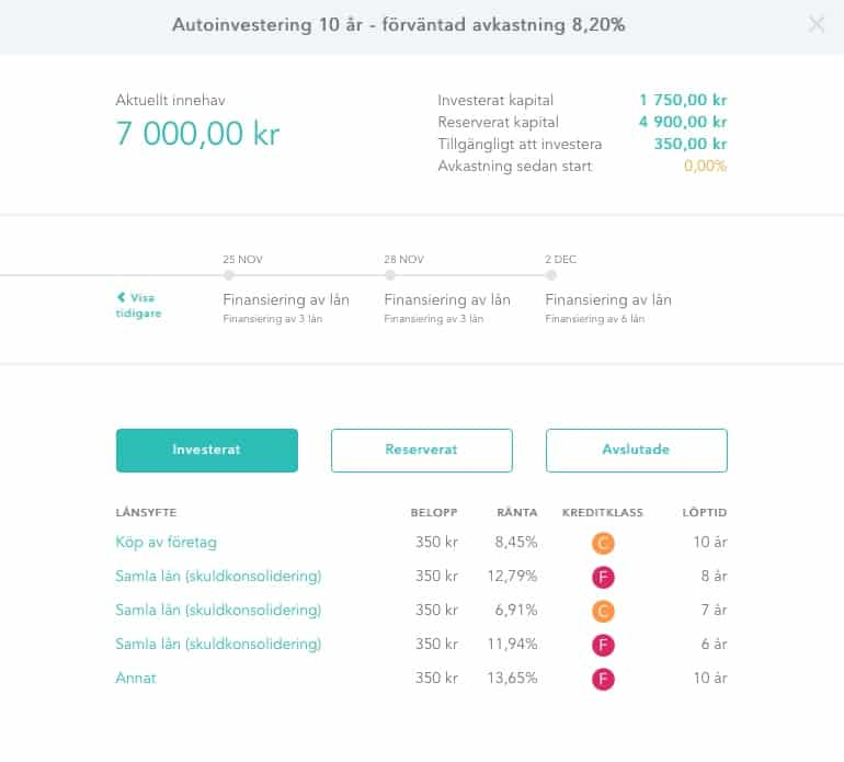 lendify-omdome-autoinvest-investerat