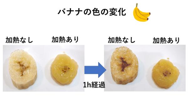 離乳食 バナナ 変色
