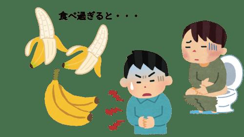 バナナの食べ過ぎによる腹痛のイラスト