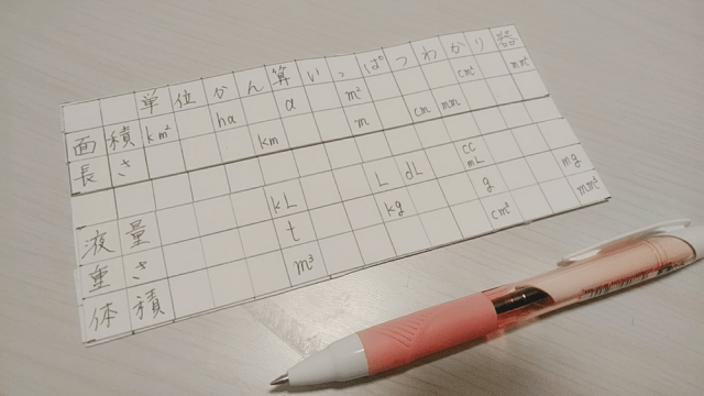 単位換算表