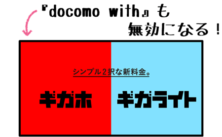 「ギガホ・ギガライト」にするとdocomo withが無効になる